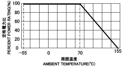 SPRW1 負荷電力曲線
