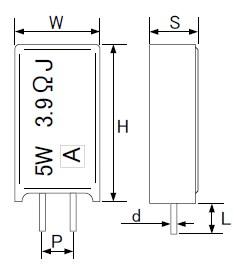 RWP 構造
