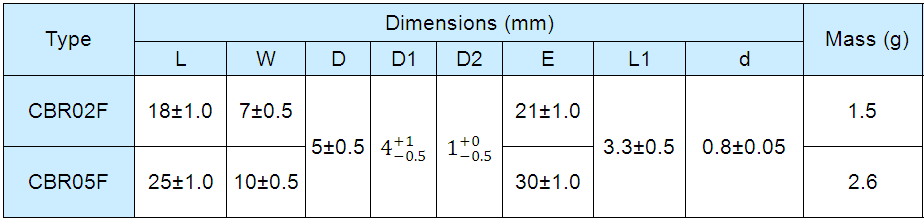 20150715 12