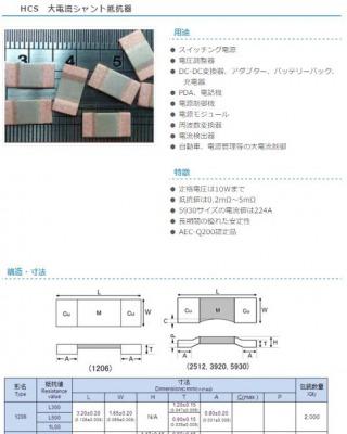 s_HCS_sample