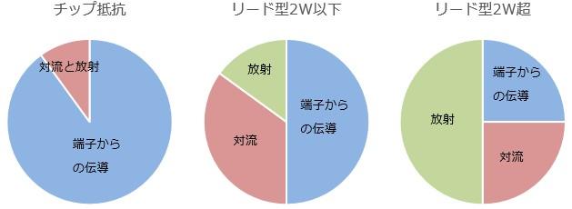 netsuhousan_j